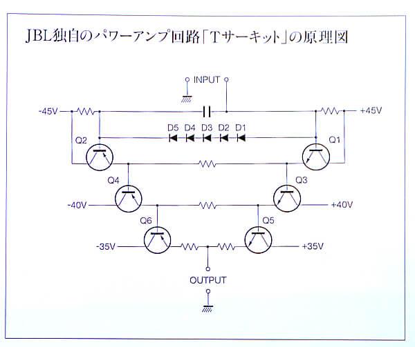JBL パワーアンプの回路Tサーキット原理図