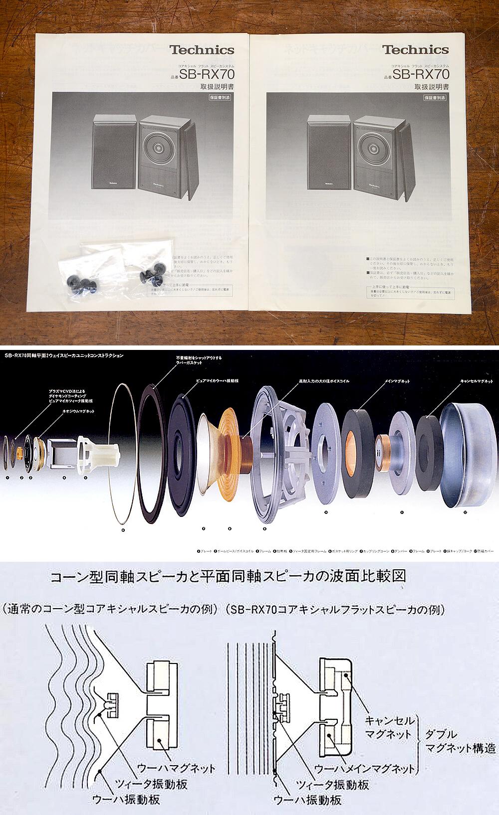 Technics SB-RX70 平面同軸型スピーカー7枚目